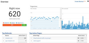Google Analytics - Dicas de 7 apps para empreendedores - Artigo - Rexco Coworking